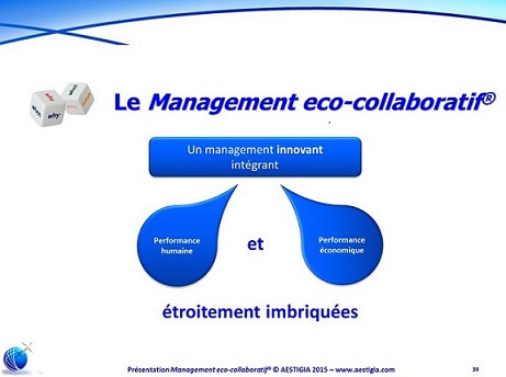 Le management éco-collaboratif